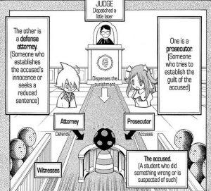 The courtroom of School Judgement.